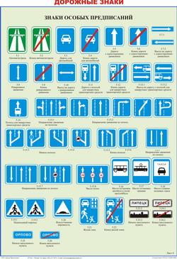 Дорожные знаки раскраски формат а4
